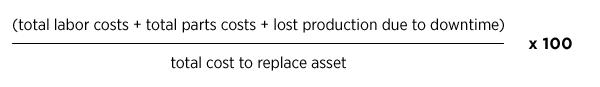 annual_cost_as_percentage_of_asset_replacement