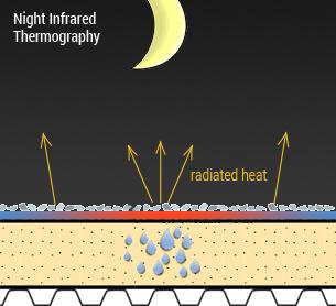 infrared-night