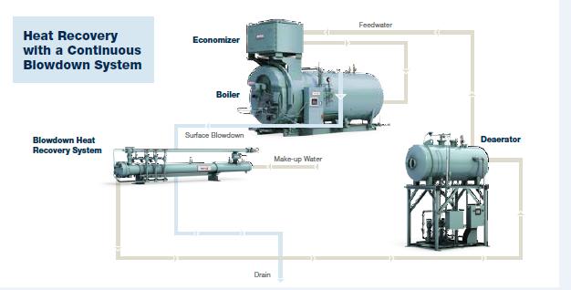 boiler-heat-recovery.jpg